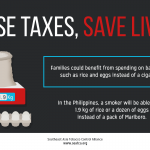 SEATCA Infographics, Raise Taxes – Save Lives