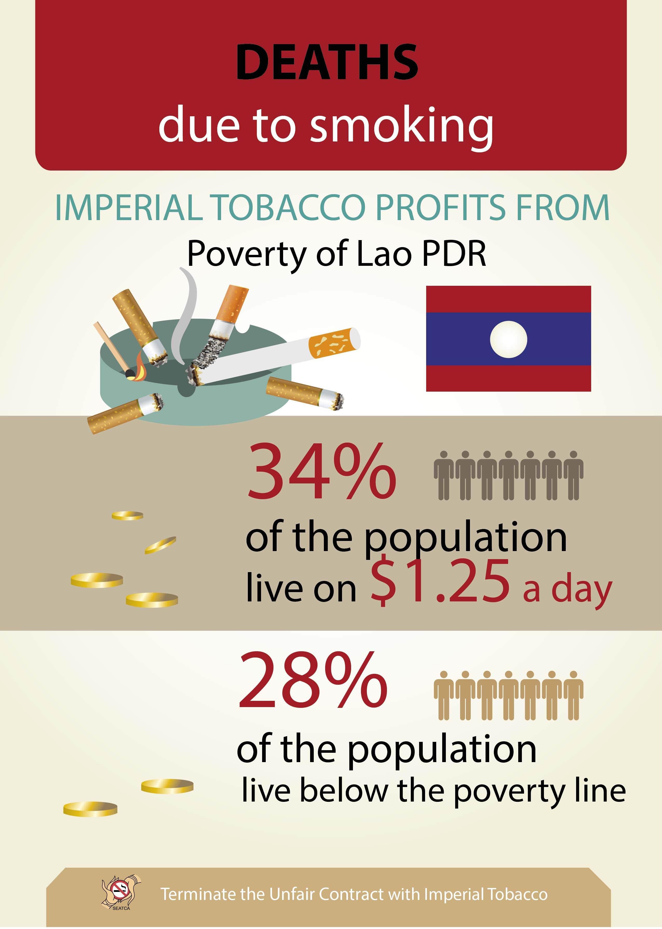 Appeal for Support  ASH – UK is petitioning Imperial Tobacco on ... 9d250c23512