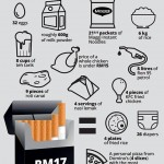What RM17 pack of cigs can buy