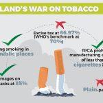 Thailand: Tobacco's murder streak continues