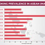 Malaysia gets tough on smokers