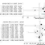 Smoker, Former Smoker and COVID-19: Nicotine Does Not Protect Against SARS-CoV-2Fumador, exfumador y COVID-19: la nicotina no protege contra el SARS-CoV-2