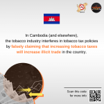 #TheUnfilteredTruth: Tobacco Industries' Tactics Against Tax Policies in the ASEAN Region